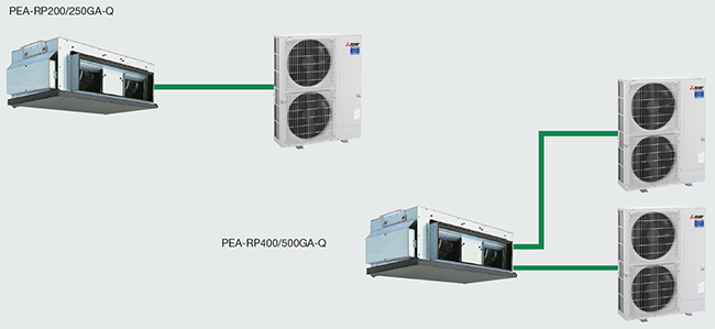 Pea ga canalizzate unit interne commerciale for Ventilatore refrigerante